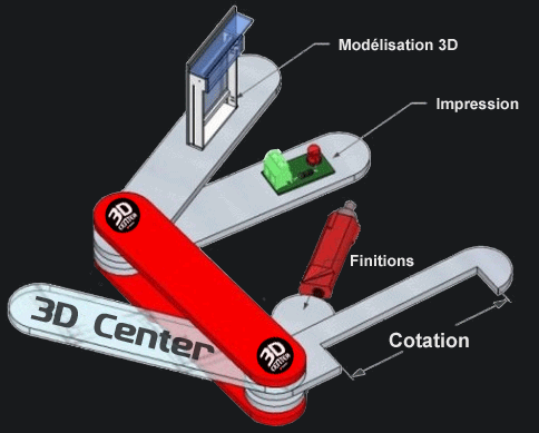 3D Center - le couteau Suisse de l'impression 3D